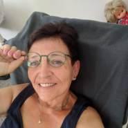 slavenaj's profile photo