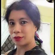rinad73's profile photo