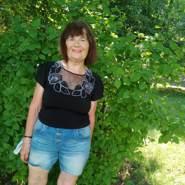 mariyas645162's profile photo