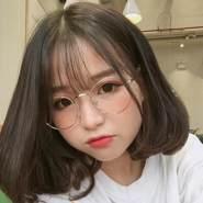 binht419012's profile photo
