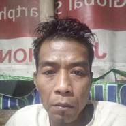 anjalad's profile photo
