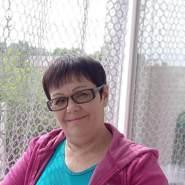 tatyana29943's profile photo