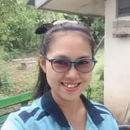 useriw3682's profile photo