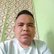 choi630's profile photo