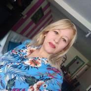 leonora447977's profile photo
