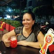 candelariat71840's profile photo