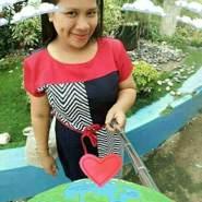 anniec237041's profile photo