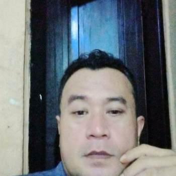 senopati537961_Jawa Barat_미혼_남성