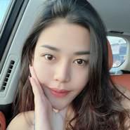 pritthaphaa's profile photo