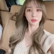 xiaoqia's profile photo