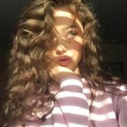 bettlyj's profile photo
