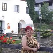 alicak908730's profile photo