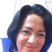 luzperaza668's profile photo