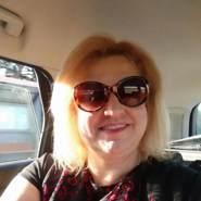 danielas43954's profile photo