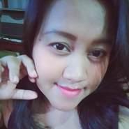 galihp960170's profile photo