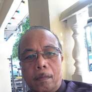 mohamadt235488's profile photo