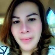 chotikac935695's profile photo