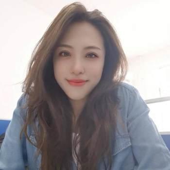 usertyvrq9287_Yunnan_미혼_여성
