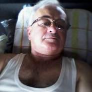 ljubisad421487's profile photo