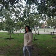 yubisay515020's profile photo