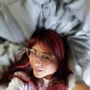 Dianillaaaa's profile photo