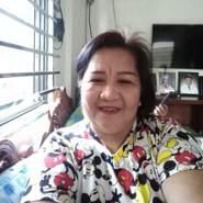 dignam226159's profile photo