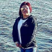 Canelita55's profile photo