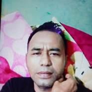 ivang352494's profile photo