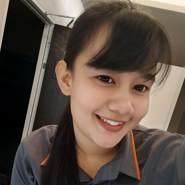 Numlove1's profile photo