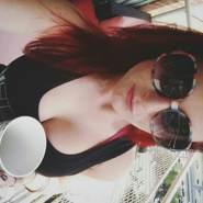 dianne970723's profile photo