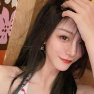 userbhdnj1250's profile photo
