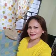 crisa054867's profile photo