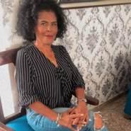 ceciliad424930's profile photo