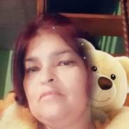 carolinac771621's profile photo