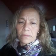 anaa801511's profile photo