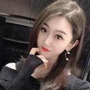 userqru514's profile photo