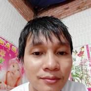 longl878122's profile photo