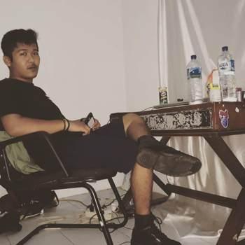 wahyudiandriawan_Jawa Barat_Kawaler/Panna_Mężczyzna
