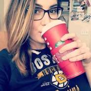 anes223's profile photo