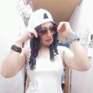 skyxhelyamit's profile photo