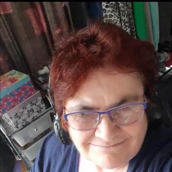 yvonnes448874_Manawatu-Wanganui_Single_Female