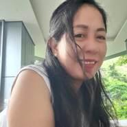 rodeliap's profile photo