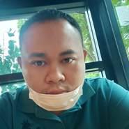 narongritr14's profile photo