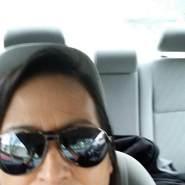 hizabella268538's profile photo