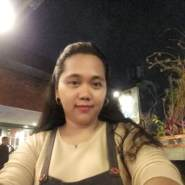 Fitriasanthy's profile photo