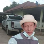 onekeok's profile photo