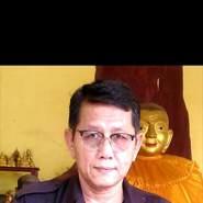 usermuqk92635's profile photo