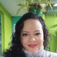 dianac585977's profile photo