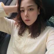 userrah865's profile photo