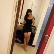 mahananas's profile photo
